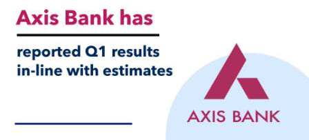 Axis Bank Share Price Target For 2022   Q1FY22 Research Report
